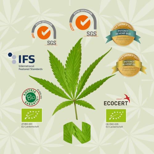 medihemp-bio-hanfnuesse-bewerten-zertifizierung